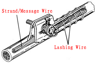 Bright_Lashing_Wire